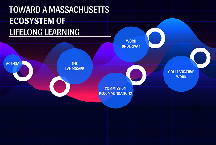 Efforts Underway To Fully Fund Idea >> What S New About Massachusetts Department Of Higher Education