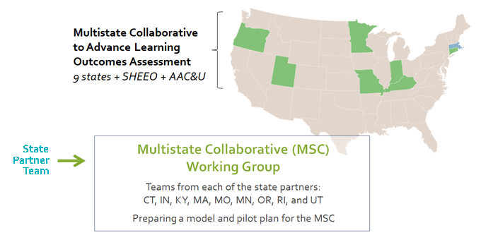 United States map indicating the nine states (CT, IN, KY, MA, MO, OR, RI, UT) participating in the Multistate Collaborative (MSC), preparing a model and pilot plan for the MSC.